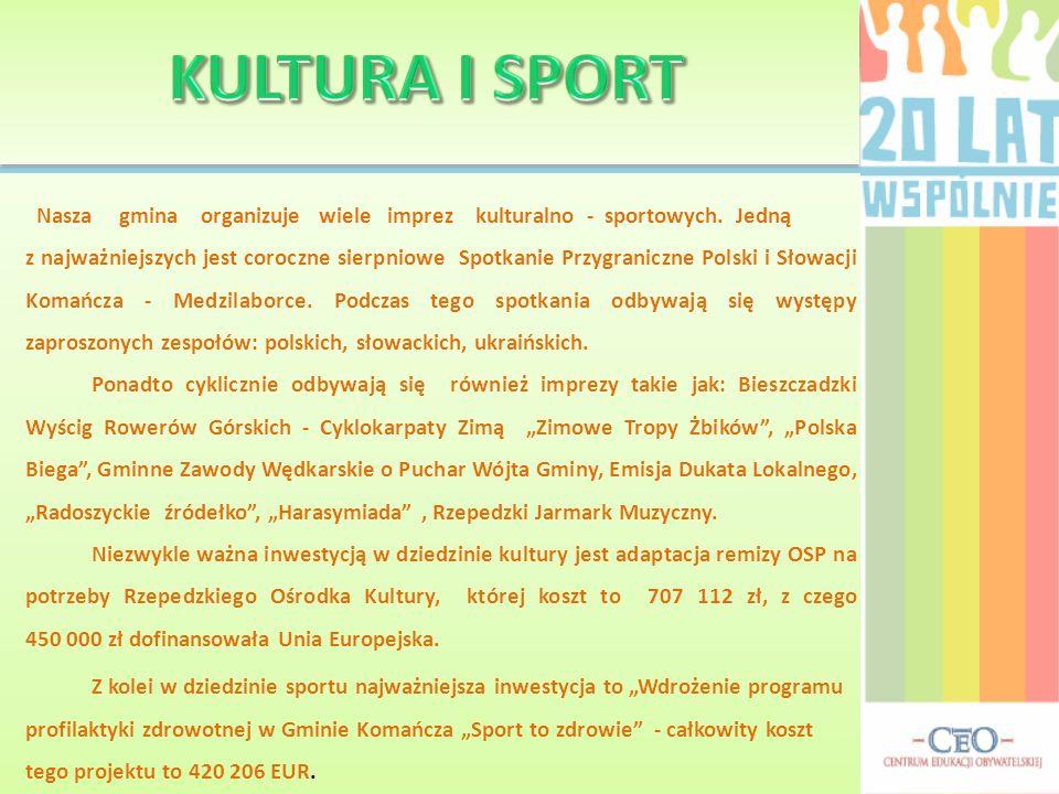 Nasza gmina organizuje wiele imprez kulturalno - sportowych. Jedną z najważniejszych jest coroczne sierpniowe Spotkanie Przygraniczne Polski i Słowacj