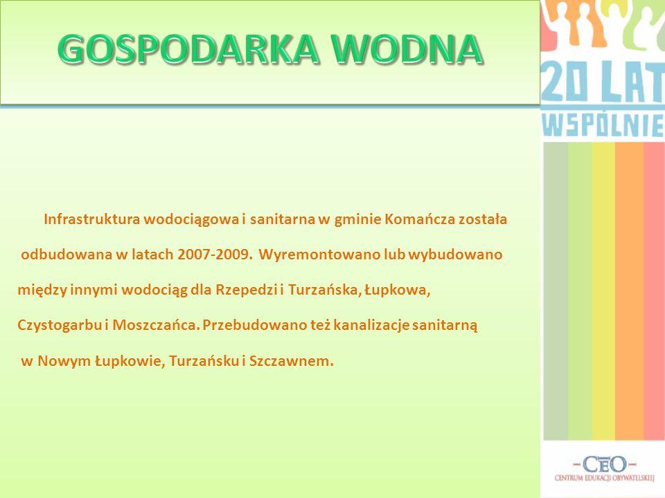 Infrastruktura wodociągowa i sanitarna w gminie Komańcza została odbudowana w latach 2007-2009. Wyremontowano lub wybudowano między innymi wodociąg dl