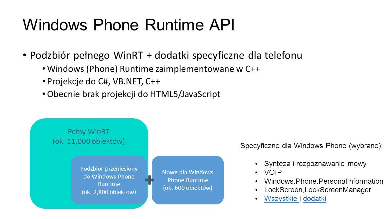 Podzbiór pełnego WinRT + dodatki specyficzne dla telefonu Windows (Phone) Runtime zaimplementowane w C++ Projekcje do C#, VB.NET, C++ Obecnie brak pro