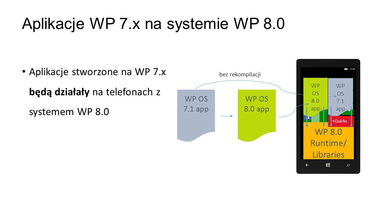 Aplikacje stworzone na WP 7.x będą działały na telefonach z systemem WP 8.0 Aplikacje WP 7.x na systemie WP 8.0 WP OS 7.1 app WP 8.0 Runtime/ Librarie