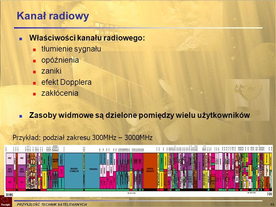 PRZYSZŁOŚĆ TECHNIK SATELITARNYCH 15 Kanał radiowy Właściwości kanału radiowego: tłumienie sygnału opóźnienia zaniki efekt Dopplera zakłócenia Zasoby w