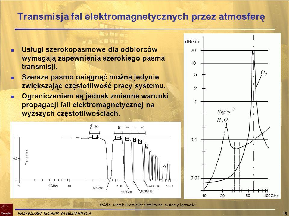 PRZYSZŁOŚĆ TECHNIK SATELITARNYCH 16 Transmisja fal elektromagnetycznych przez atmosferę Usługi szerokopasmowe dla odbiorców wymagają zapewnienia szero