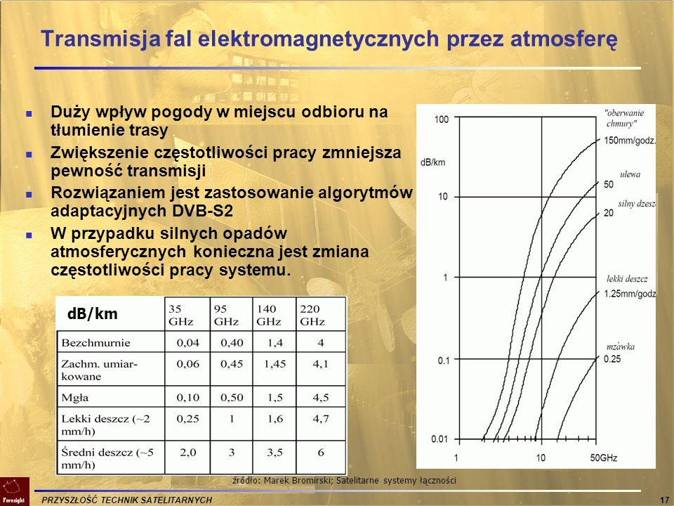 PRZYSZŁOŚĆ TECHNIK SATELITARNYCH 17 Transmisja fal elektromagnetycznych przez atmosferę źródło: Marek Bromirski; Satelitarne systemy łączności Duży wp
