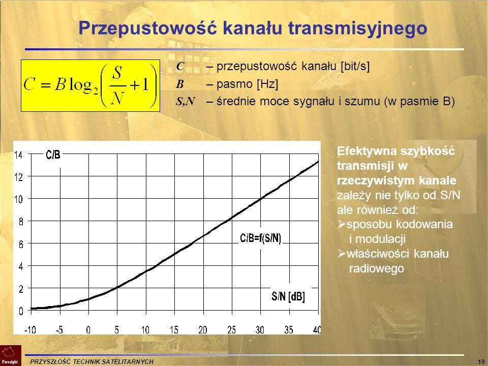 PRZYSZŁOŚĆ TECHNIK SATELITARNYCH 19 Przepustowość kanału transmisyjnego C – przepustowość kanału [bit/s] B – pasmo [Hz] S,N – średnie moce sygnału i s