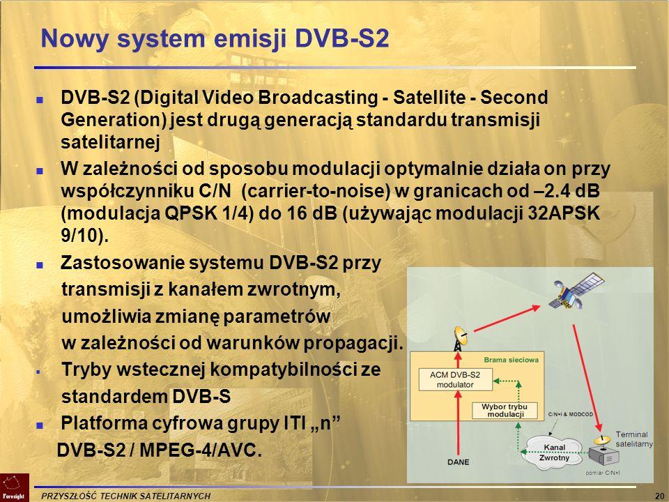 PRZYSZŁOŚĆ TECHNIK SATELITARNYCH 20 Nowy system emisji DVB-S2 DVB-S2 (Digital Video Broadcasting - Satellite - Second Generation) jest drugą generacją