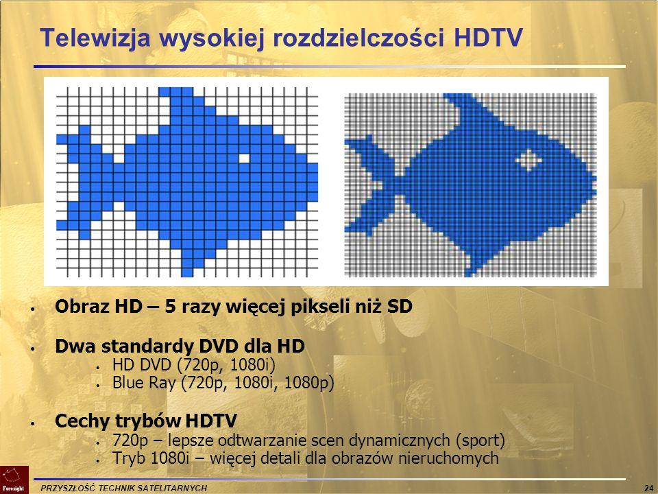 PRZYSZŁOŚĆ TECHNIK SATELITARNYCH 24 Obraz HD – 5 razy więcej pikseli niż SD Dwa standardy DVD dla HD HD DVD (720p, 1080i) Blue Ray (720p, 1080i, 1080p