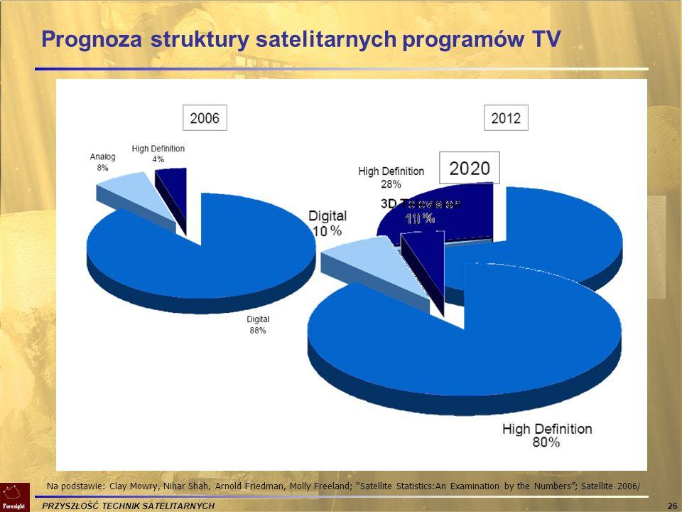PRZYSZŁOŚĆ TECHNIK SATELITARNYCH 26 Prognoza struktury satelitarnych programów TV Na podstawie: Clay Mowry, Nihar Shah, Arnold Friedman, Molly Freelan