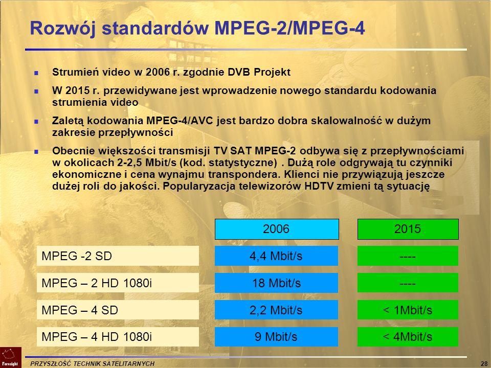 PRZYSZŁOŚĆ TECHNIK SATELITARNYCH 28 Rozwój standardów MPEG-2/MPEG-4 Strumień video w 2006 r. zgodnie DVB Projekt W 2015 r. przewidywane jest wprowadze