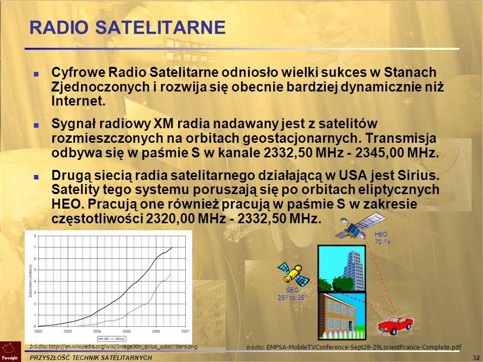 PRZYSZŁOŚĆ TECHNIK SATELITARNYCH 32 RADIO SATELITARNE Cyfrowe Radio Satelitarne odniosło wielki sukces w Stanach Zjednoczonych i rozwija się obecnie b