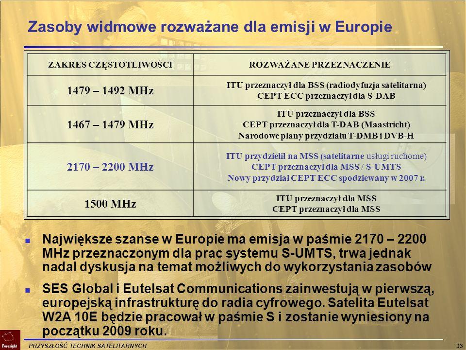 PRZYSZŁOŚĆ TECHNIK SATELITARNYCH 33 Zasoby widmowe rozważane dla emisji w Europie ZAKRES CZĘSTOTLIWOŚCIROZWAŻANE PRZEZNACZENIE 1479 – 1492 MHz ITU prz