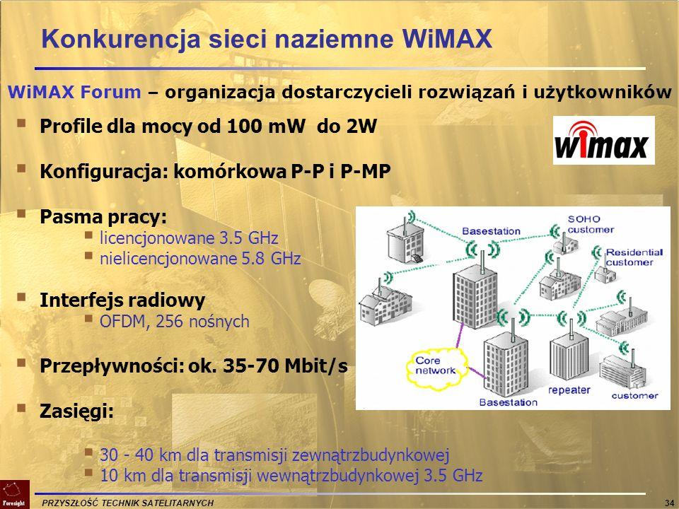 PRZYSZŁOŚĆ TECHNIK SATELITARNYCH 34 Profile dla mocy od 100 mW do 2W Konfiguracja: komórkowa P-P i P-MP Pasma pracy: licencjonowane 3.5 GHz nielicencj