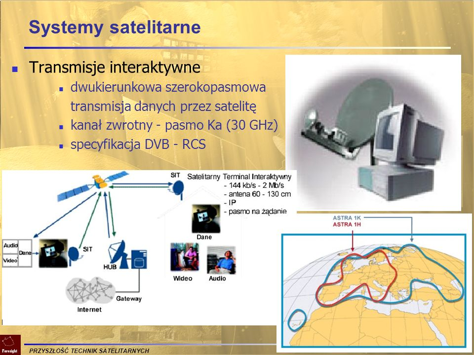 PRZYSZŁOŚĆ TECHNIK SATELITARNYCH Transmisje interaktywne dwukierunkowa szerokopasmowa transmisja danych przez satelitę kanał zwrotny - pasmo Ka (30 GH