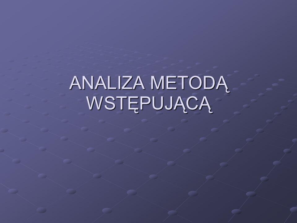Operacje Pozostałe operacje analizatora: Akceptowanie – pomyślne zakończenie analizy; Błąd – oznacza, że wystąpił błąd składniowy i analizator wywołuje procedurę obsługi błędu; 22