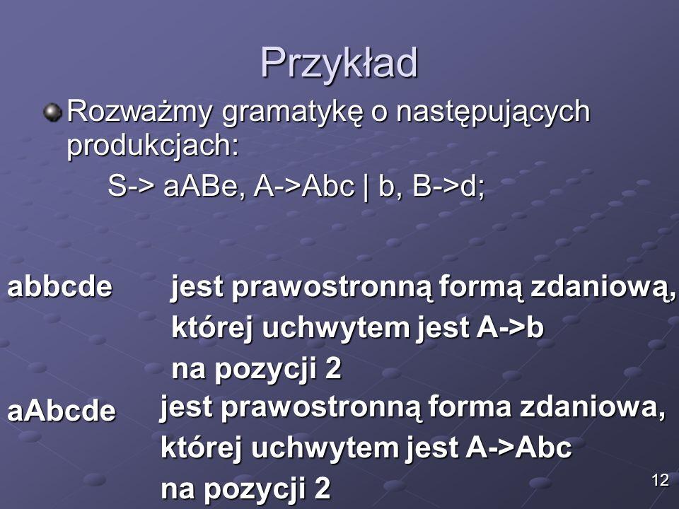 Przykład Rozważmy gramatykę o następujących produkcjach: S-> aABe, A->Abc | b, B->d; jest prawostronną formą zdaniową, której uchwytem jest A->b na po
