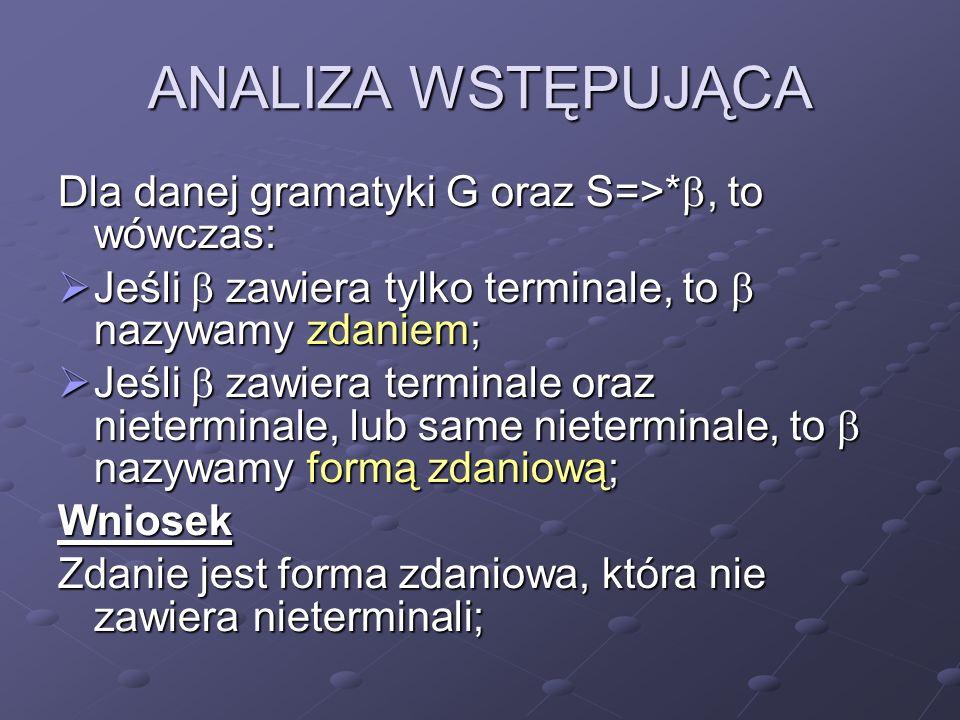 ANALIZA WSTĘPUJĄCA Dla danej gramatyki G oraz S=>*, to wówczas: Jeśli zawiera tylko terminale, to nazywamy zdaniem; Jeśli zawiera tylko terminale, to