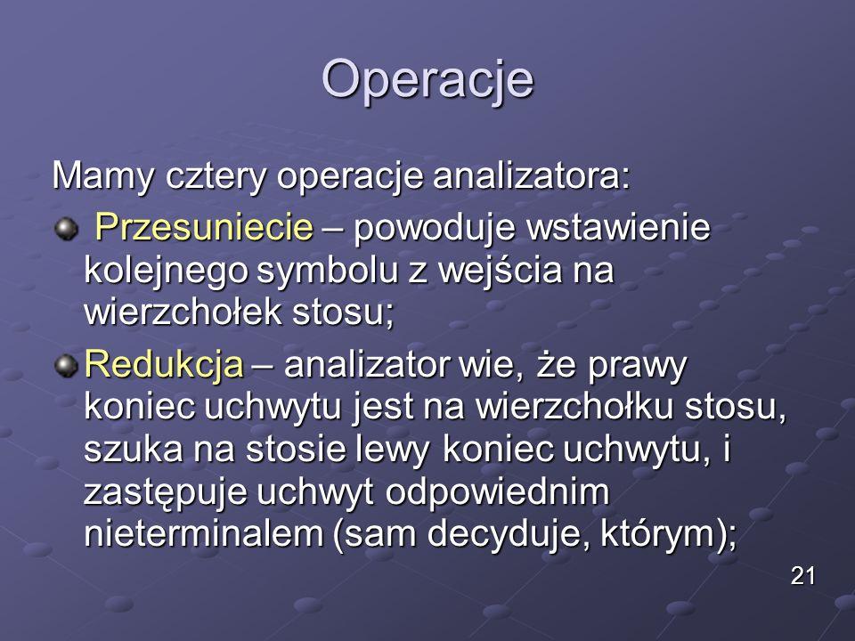 Operacje Mamy cztery operacje analizatora: Przesuniecie – powoduje wstawienie kolejnego symbolu z wejścia na wierzchołek stosu; Przesuniecie – powoduj