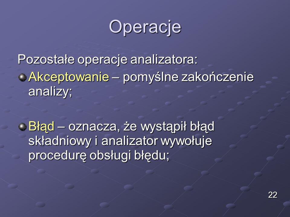 Operacje Pozostałe operacje analizatora: Akceptowanie – pomyślne zakończenie analizy; Błąd – oznacza, że wystąpił błąd składniowy i analizator wywołuj