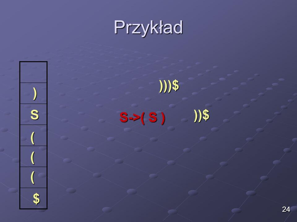Przykład $ ( ( ( S))$ S->( S ) ) )))$ 24