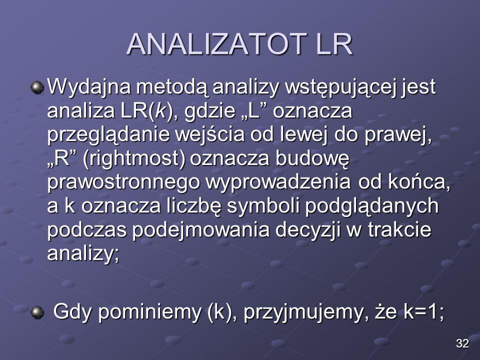 ANALIZATOT LR Wydajna metodą analizy wstępującej jest analiza LR(k), gdzie L oznacza przeglądanie wejścia od lewej do prawej, R (rightmost) oznacza bu