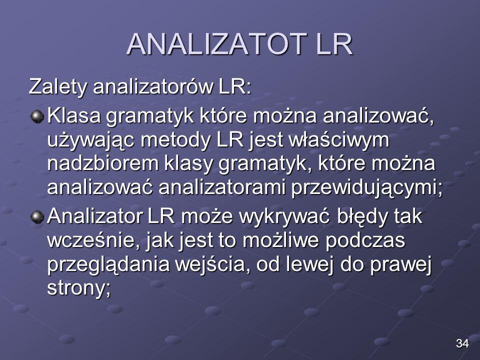 ANALIZATOT LR Zalety analizatorów LR: Klasa gramatyk które można analizować, używając metody LR jest właściwym nadzbiorem klasy gramatyk, które można