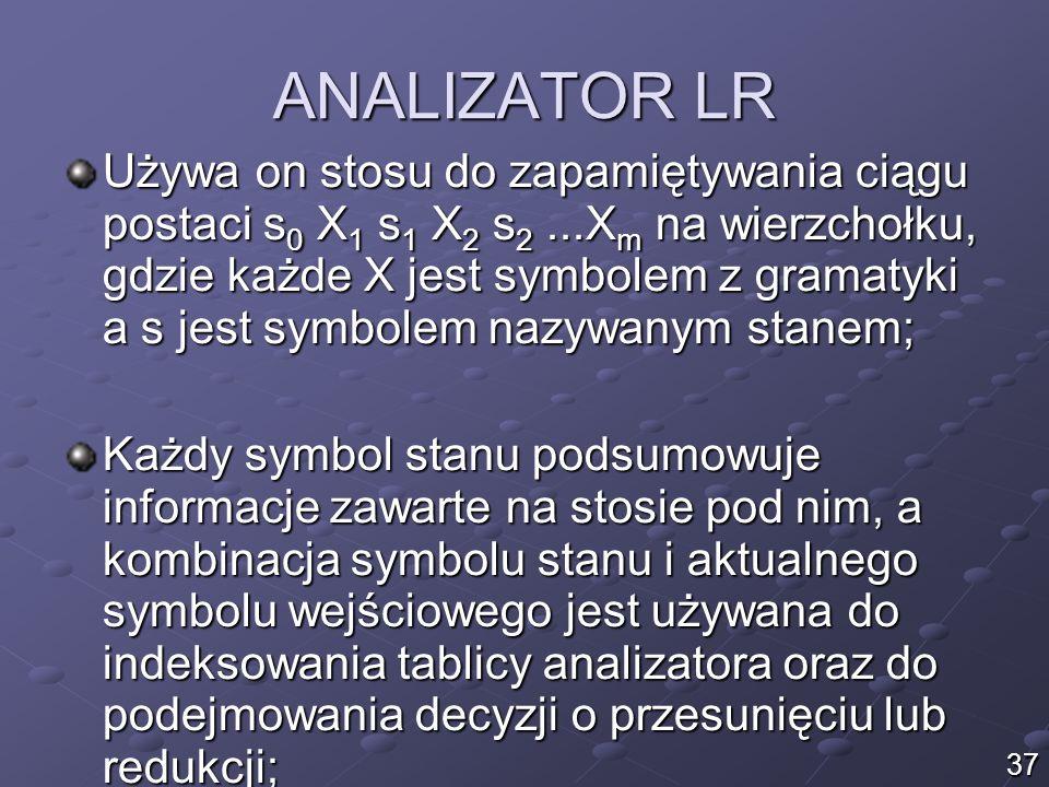 ANALIZATOR LR Używa on stosu do zapamiętywania ciągu postaci s 0 X 1 s 1 X 2 s 2...X m na wierzchołku, gdzie każde X jest symbolem z gramatyki a s jes