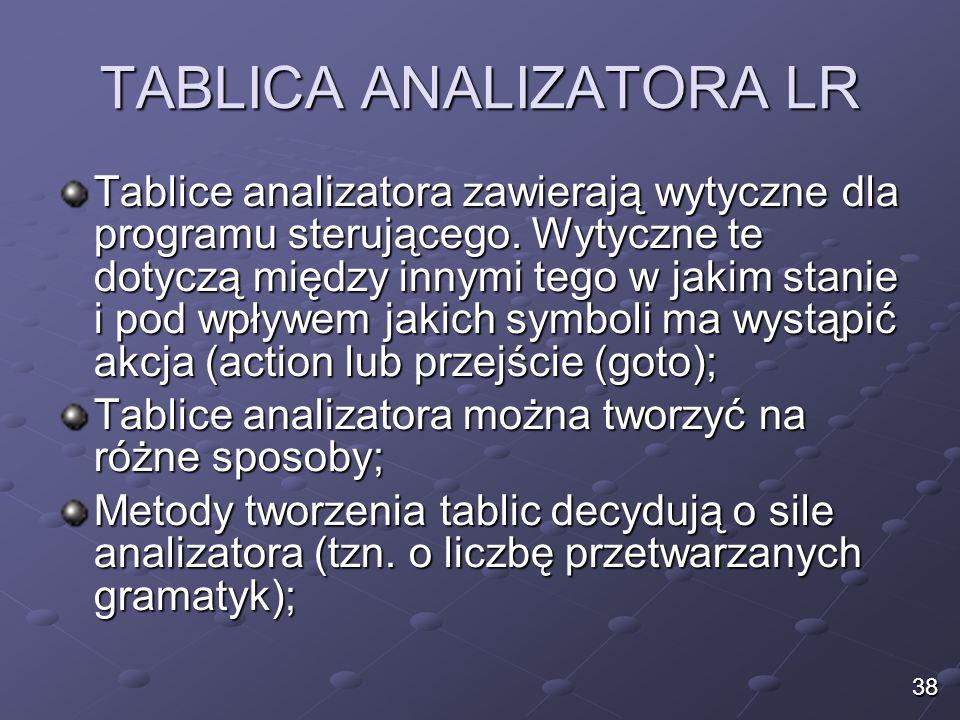 TABLICA ANALIZATORA LR Tablice analizatora zawierają wytyczne dla programu sterującego. Wytyczne te dotyczą między innymi tego w jakim stanie i pod wp