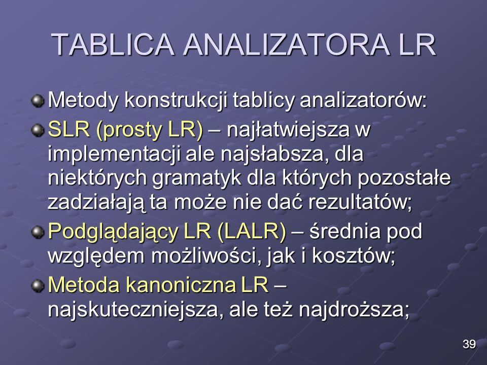 TABLICA ANALIZATORA LR Metody konstrukcji tablicy analizatorów: SLR (prosty LR) – najłatwiejsza w implementacji ale najsłabsza, dla niektórych gramaty