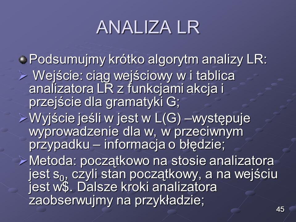 ANALIZA LR Podsumujmy krótko algorytm analizy LR: Wejście: ciąg wejściowy w i tablica analizatora LR z funkcjami akcja i przejście dla gramatyki G; We