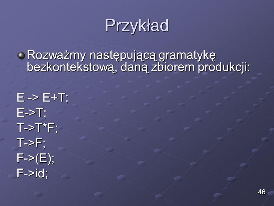 Przykład Rozważmy następującą gramatykę bezkontekstową, daną zbiorem produkcji: E -> E+T; E->T;T->T*F;T->F;F->(E);F->id; 46