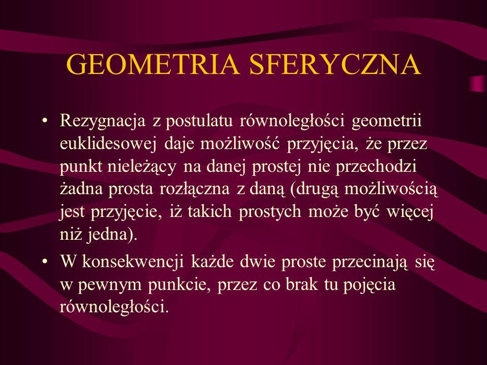GEOMETRIA SFERYCZNA Rezygnacja z postulatu równoległości geometrii euklidesowej daje możliwość przyjęcia, że przez punkt nieleżący na danej prostej ni