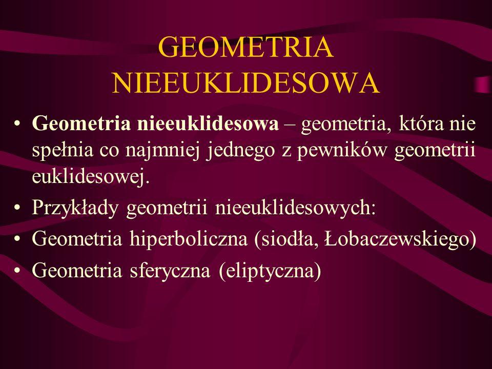 GEOMETRIA NIEEUKLIDESOWA Geometria nieeuklidesowa – geometria, która nie spełnia co najmniej jednego z pewników geometrii euklidesowej. Przykłady geom