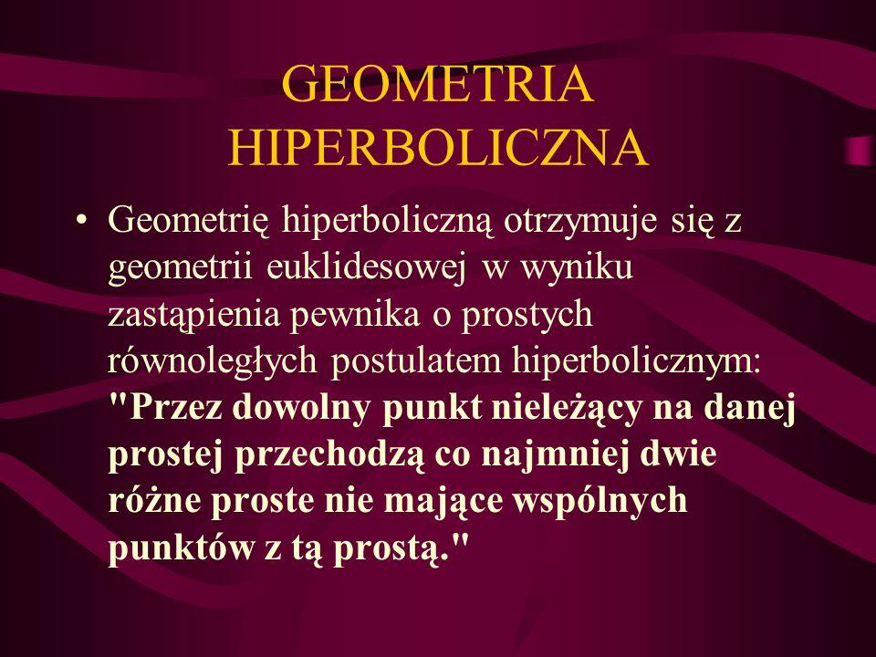 GEOMETRIA HIPERBOLICZNA Geometrię hiperboliczną otrzymuje się z geometrii euklidesowej w wyniku zastąpienia pewnika o prostych równoległych postulatem