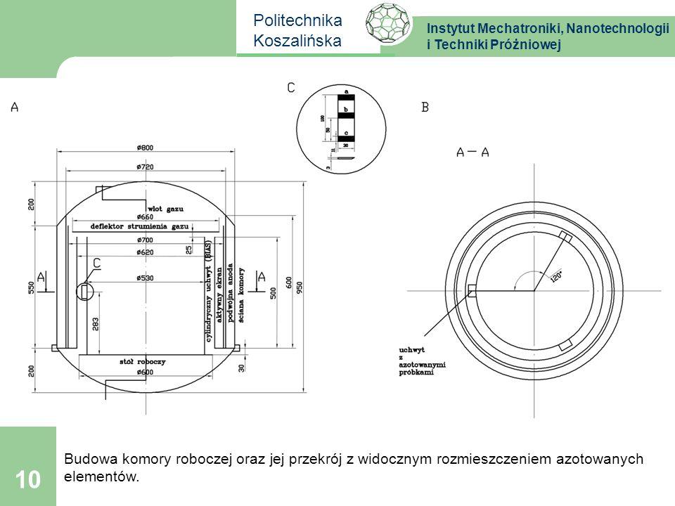 Instytut Mechatroniki, Nanotechnologii i Techniki Próżniowej Politechnika Koszalińska 10 Budowa komory roboczej oraz jej przekrój z widocznym rozmiesz