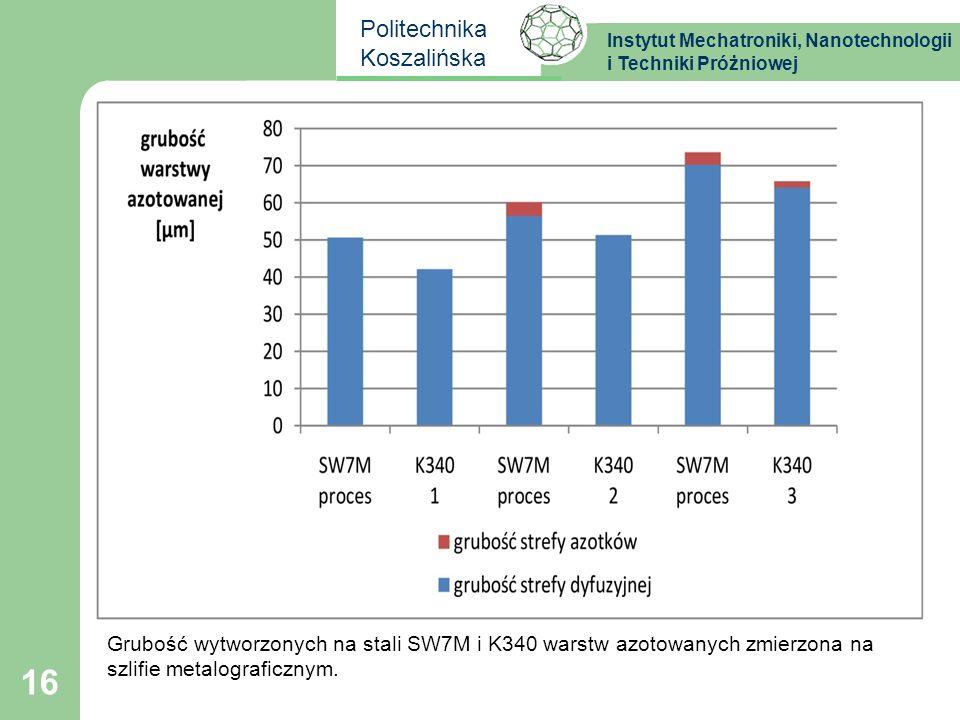 Instytut Mechatroniki, Nanotechnologii i Techniki Próżniowej Politechnika Koszalińska 16 Grubość wytworzonych na stali SW7M i K340 warstw azotowanych
