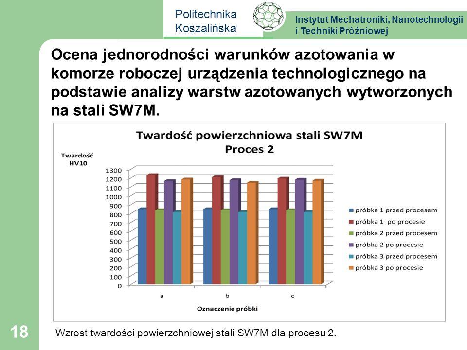 Instytut Mechatroniki, Nanotechnologii i Techniki Próżniowej Politechnika Koszalińska 18 Ocena jednorodności warunków azotowania w komorze roboczej ur