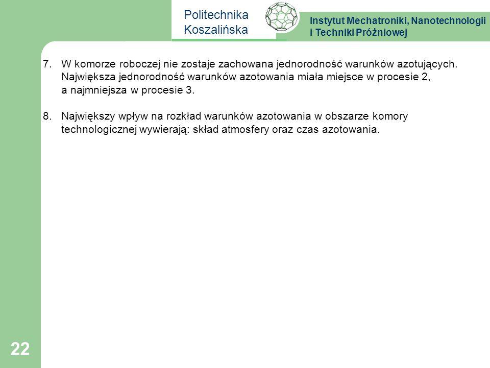 Instytut Mechatroniki, Nanotechnologii i Techniki Próżniowej Politechnika Koszalińska 22 7.W komorze roboczej nie zostaje zachowana jednorodność warun