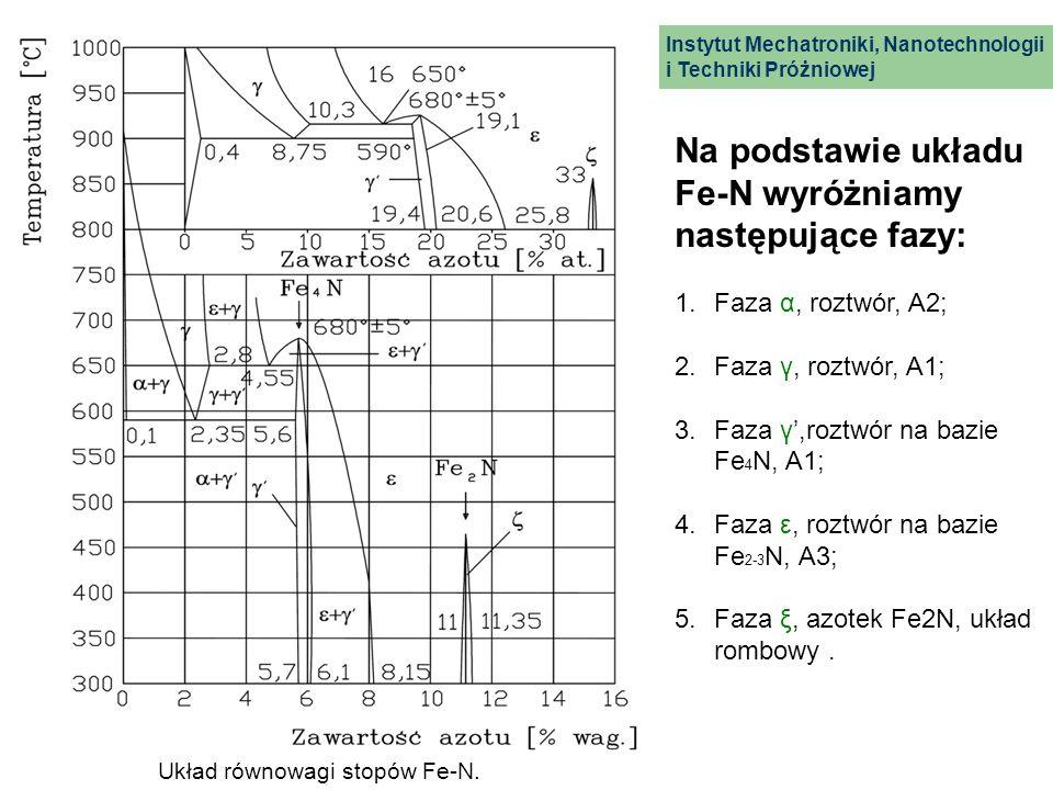 Instytut Mechatroniki, Nanotechnologii i Techniki Próżniowej Politechnika Koszalińska 4 Na podstawie układu Fe-N wyróżniamy następujące fazy: 1.Faza α