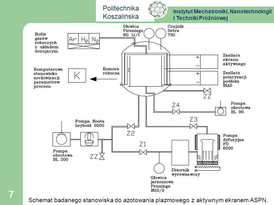 Instytut Mechatroniki, Nanotechnologii i Techniki Próżniowej Politechnika Koszalińska 7 Schemat badanego stanowiska do azotowania plazmowego z aktywny