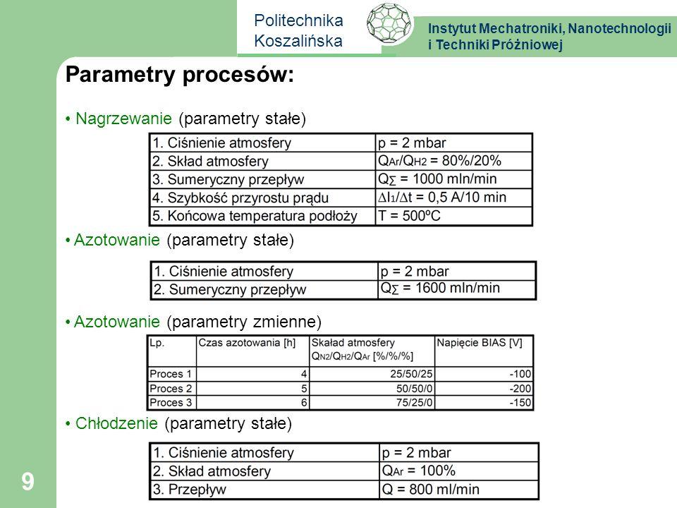 Instytut Mechatroniki, Nanotechnologii i Techniki Próżniowej Politechnika Koszalińska Parametry procesów: Nagrzewanie (parametry stałe) Azotowanie (pa