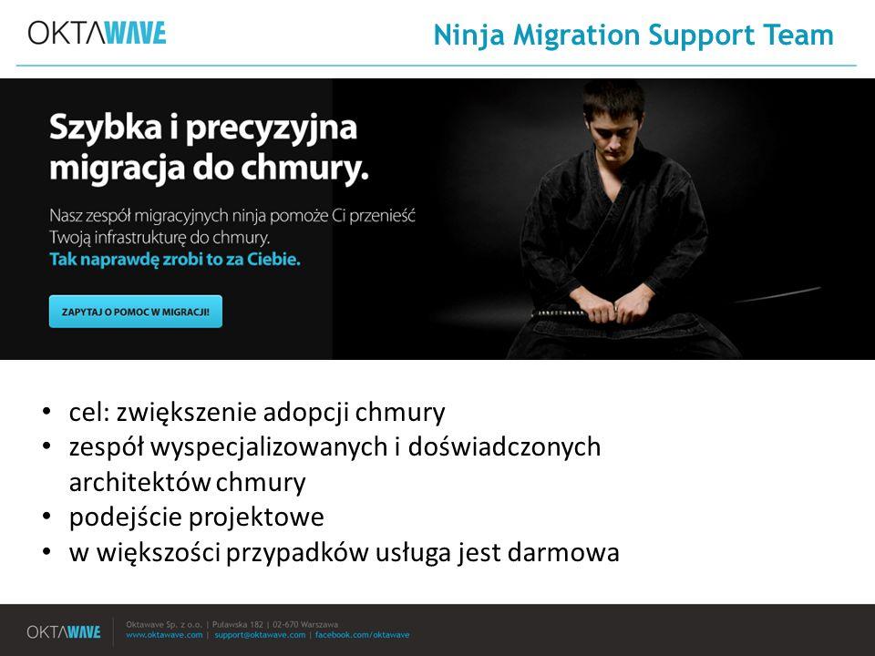 Ninja Migration Support Team cel: zwiększenie adopcji chmury zespół wyspecjalizowanych i doświadczonych architektów chmury podejście projektowe w więk