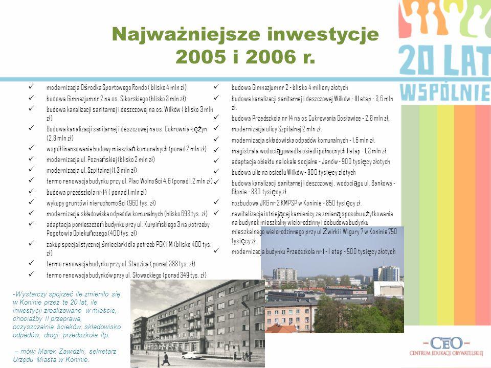 Najważniejsze inwestycje 2004 rok Do najważniejszych inwestycji, które zostały zrealizowane dzięki samorządowi należy zaliczyć: budowę kanalizacji san