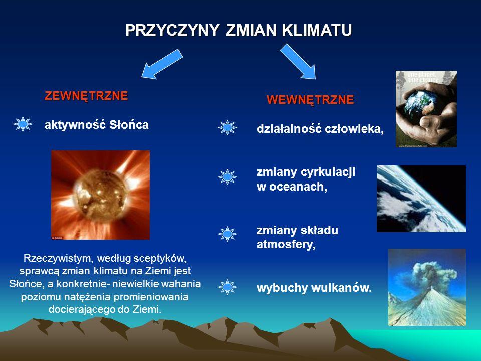 PRZYCZYNY ZMIAN KLIMATU ZEWNĘTRZNE aktywność Słońca WEWNĘTRZNE WEWNĘTRZNE działalność człowieka, zmiany cyrkulacji w oceanach, zmiany składu atmosfery