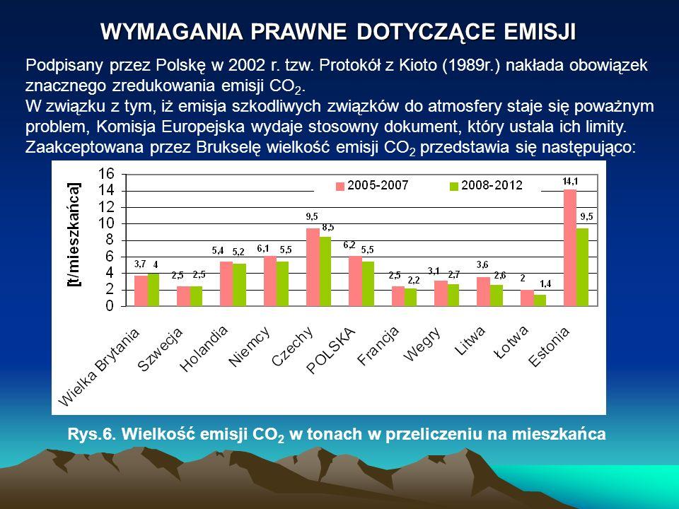 WYMAGANIA PRAWNE DOTYCZĄCE EMISJI Podpisany przez Polskę w 2002 r. tzw. Protokół z Kioto (1989r.) nakłada obowiązek znacznego zredukowania emisji CO 2