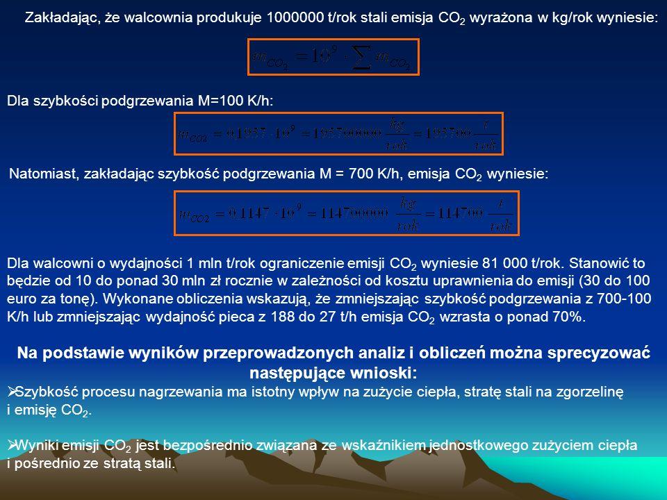 Zakładając, że walcownia produkuje 1000000 t/rok stali emisja CO 2 wyrażona w kg/rok wyniesie: Dla szybkości podgrzewania M=100 K/h: Natomiast, zakład