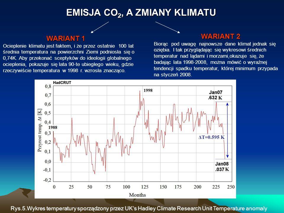 EMISJA CO 2, A ZMIANY KLIMATU WARIANT 1 WARIANT 1 Ocieplenie klimatu jest faktem, i że przez ostatnie 100 lat średnia temperatura na powierzchni Ziemi