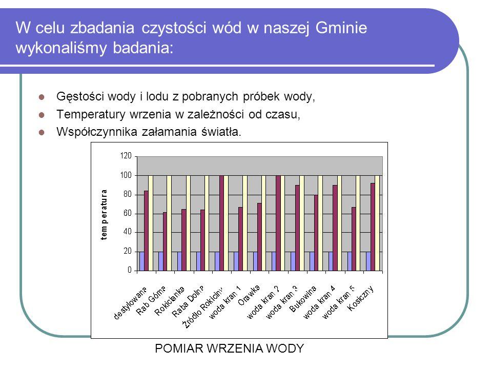 W celu zbadania czystości wód w naszej Gminie wykonaliśmy badania: Gęstości wody i lodu z pobranych próbek wody, Temperatury wrzenia w zależności od c