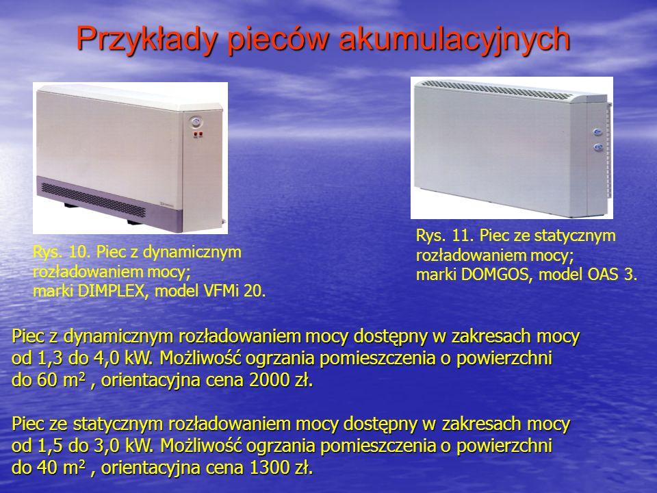 Przykłady pieców akumulacyjnych Rys. 10. Piec z dynamicznym rozładowaniem mocy; marki DIMPLEX, model VFMi 20. Rys. 11. Piec ze statycznym rozładowanie