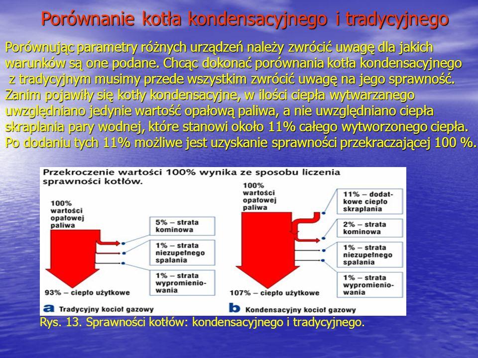 Porównanie kotła kondensacyjnego i tradycyjnego Porównując parametry różnych urządzeń należy zwrócić uwagę dla jakich warunków są one podane. Chcąc do