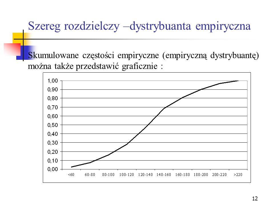 12 Szereg rozdzielczy –dystrybuanta empiryczna Skumulowane częstości empiryczne (empiryczną dystrybuantę) można także przedstawić graficznie :