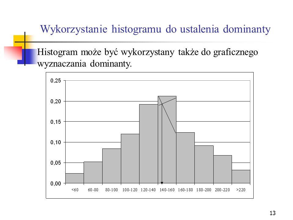 13 Wykorzystanie histogramu do ustalenia dominanty Histogram może być wykorzystany także do graficznego wyznaczania dominanty.